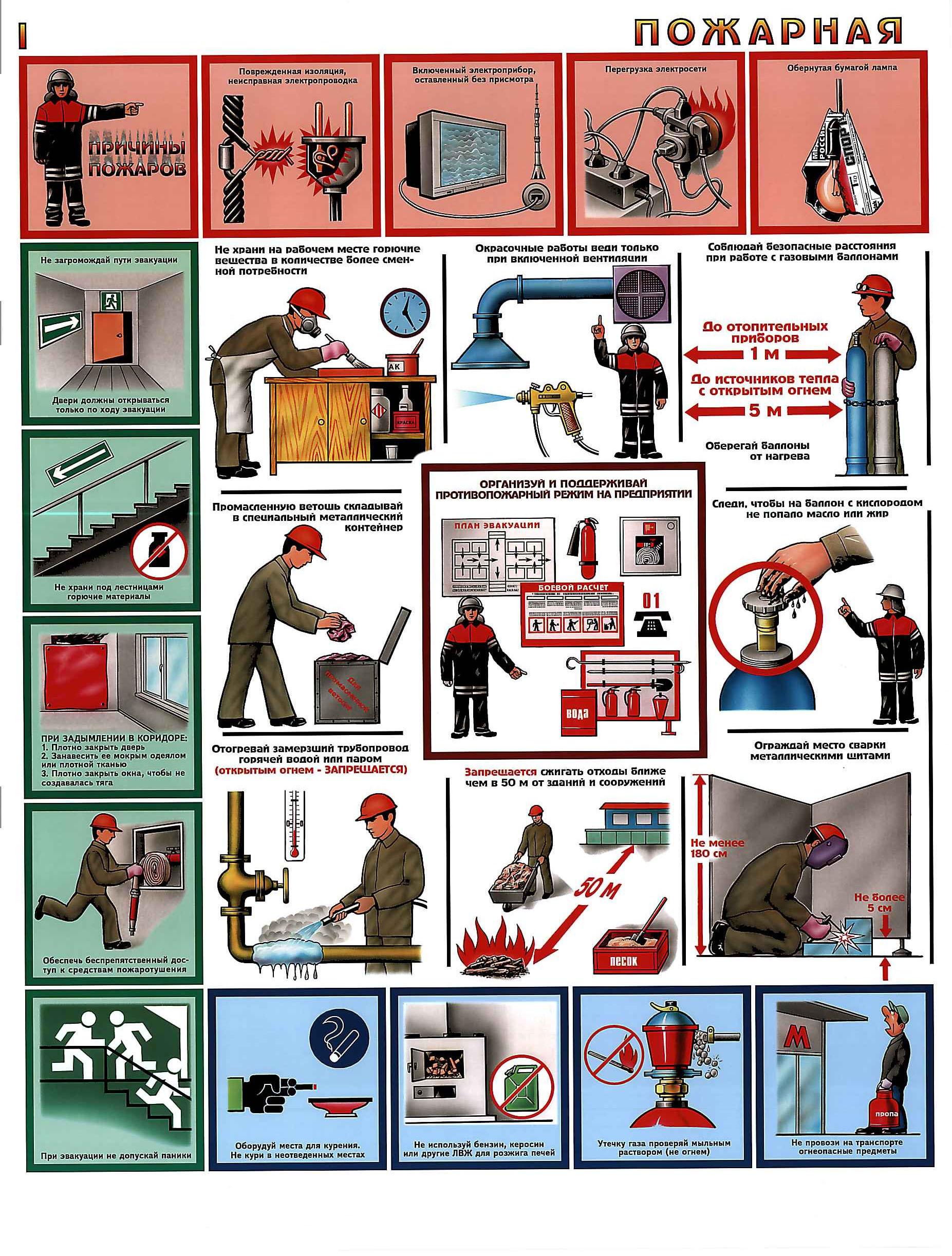 инструкция о режиме пожарной безопасности в школе
